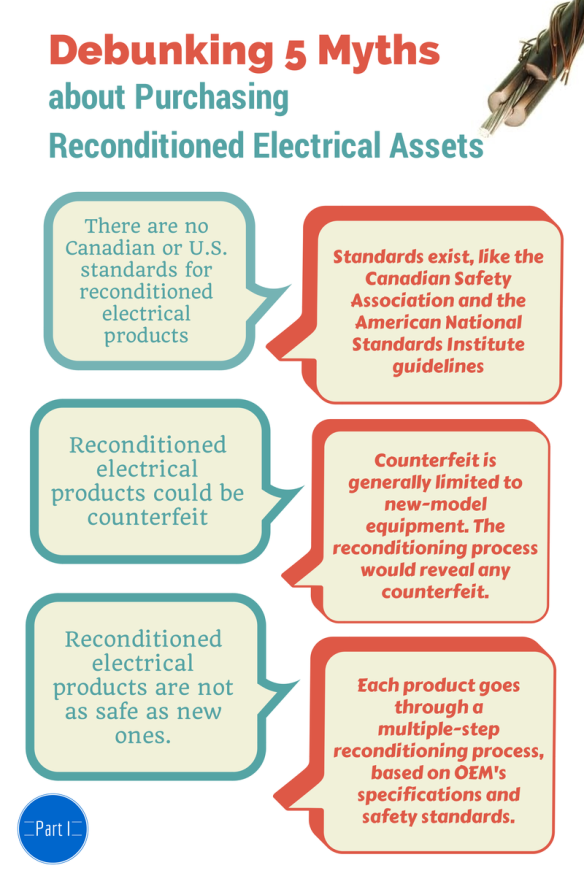 Debunking 5 Myths About Purchasing Reconditioned Electrical Assets Veracity
