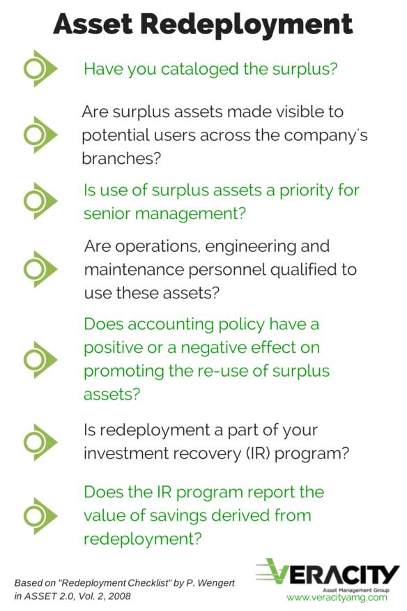 Asset Redeployment Infographic Utilities